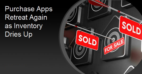 Purchase Apps Retreat Again as Inventory Dries Up