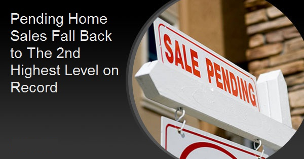 Pending Home Sales Fall Back to The 2nd Highest Level on Record