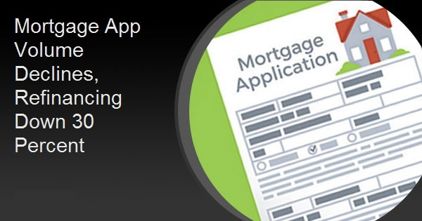Mortgage App Volume Declines, Refinancing Down 30 Percent
