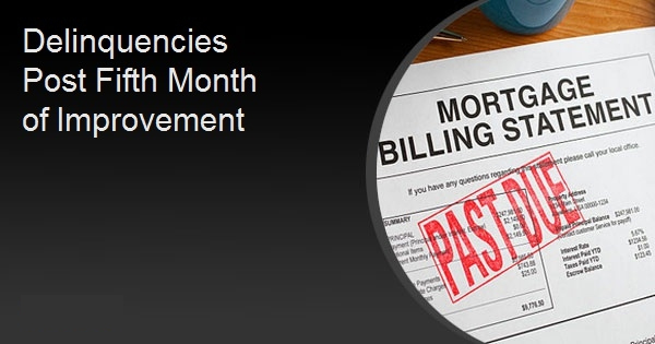Delinquencies Post Fifth Month of Improvement