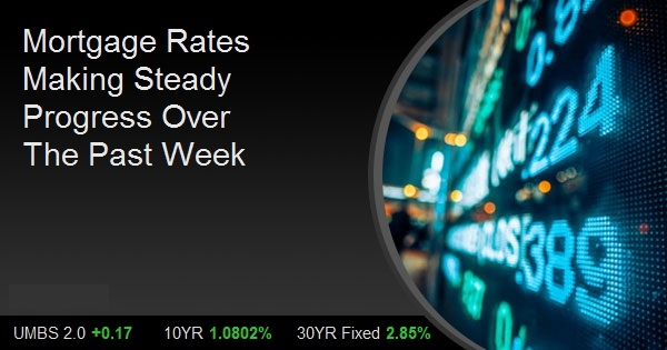 Mortgage Rates Making Steady Progress Over The Past Week