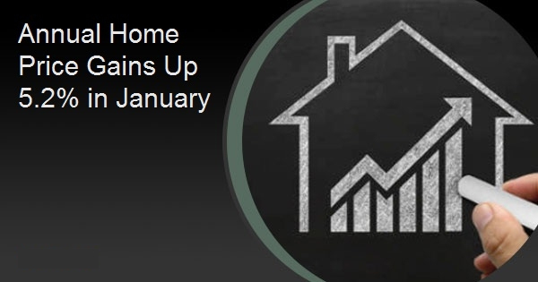 Annual Home Price Gains Up 5.2% in January