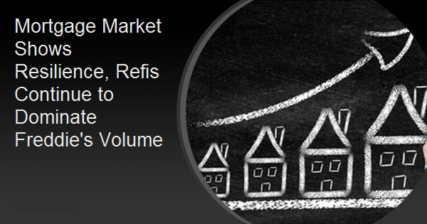 Mortgage Market Shows Resilience, Refis Continue to Dominate Freddie's Volume