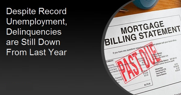 Despite Record Unemployment, Delinquencies are Still Down From Last Year