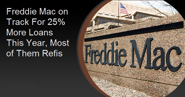 Freddie Mac on Track For 25% More Loans This Year, Most of Them Refis