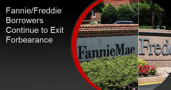 Fannie/Freddie Borrowers Continue to Exit Forbearance